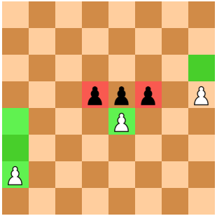 pawn-possible-moves